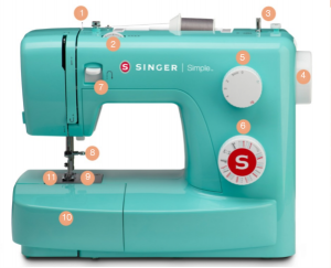 Anatomy of a Sewing Machine (a very little guide!)